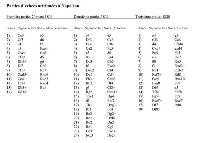 Napoléon était-il un bon joueur d'échecs ? 461619_4-tt-width-637-height-464-crop-1-bgcolor-ffffff-lazyload-0
