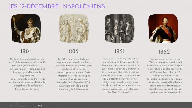 Vidéo et infographie-résumé > les «2-décembre» napoléoniens
