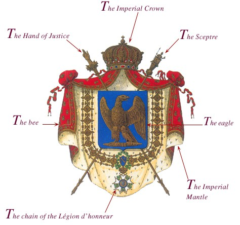 The Symbols Of Empire Napoleon