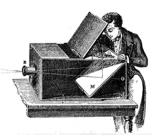 A 18th-century artist using a camera obscura to outline his subject