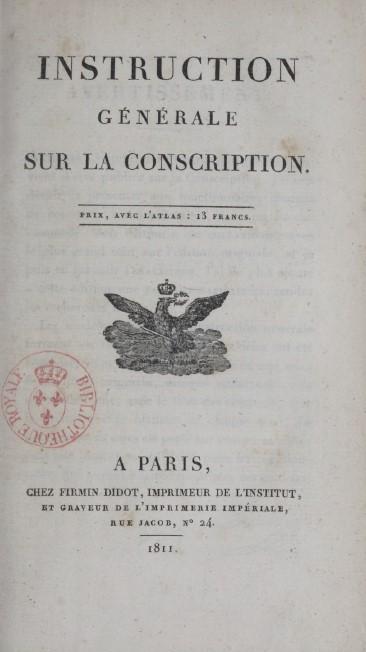 Du village à la caserne : les étapes de la conscription sous le Consulat et l'Empire