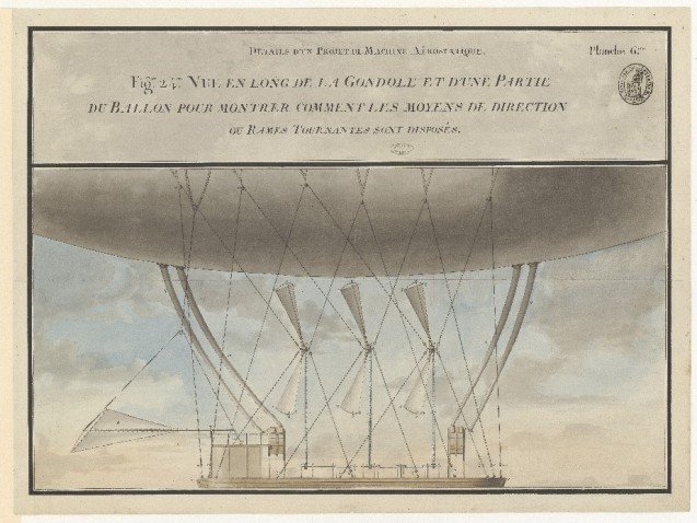Détail des hélices pour diriger l'aérostat (FRAN_0075_00192_L) © Archives nationales