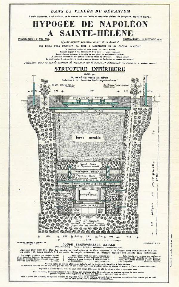 Hypogeum of Napoleon on St Helena: interior structure established by René Vivie de Régie