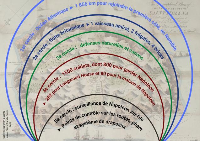 Les cercles de captivité de Napoléon à Sainte-Hélène